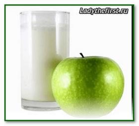Яблочно кефирная диета